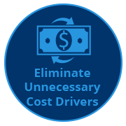 Eliminate Unnecessary Cost copy