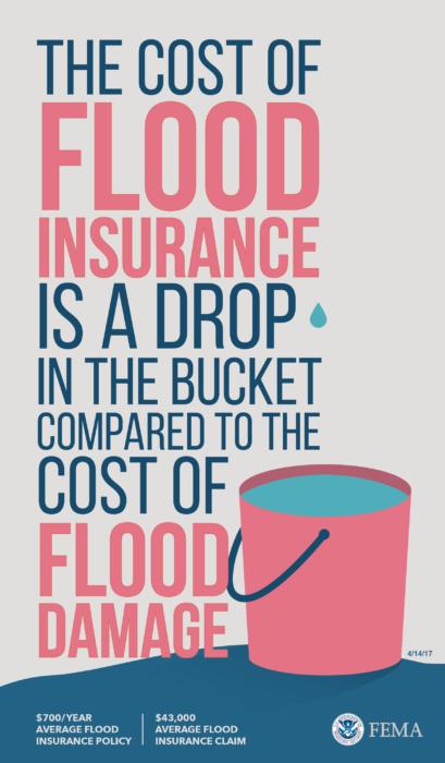 flood-insurance-drop-in-bucket-01