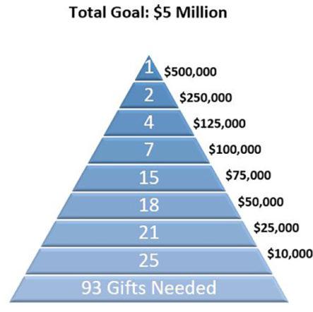 total goal