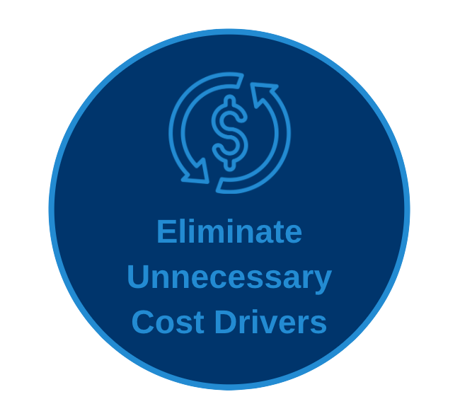 Eliminate Unnecessary Cost Drivers