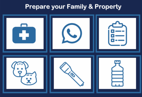 Prepare your family & property.